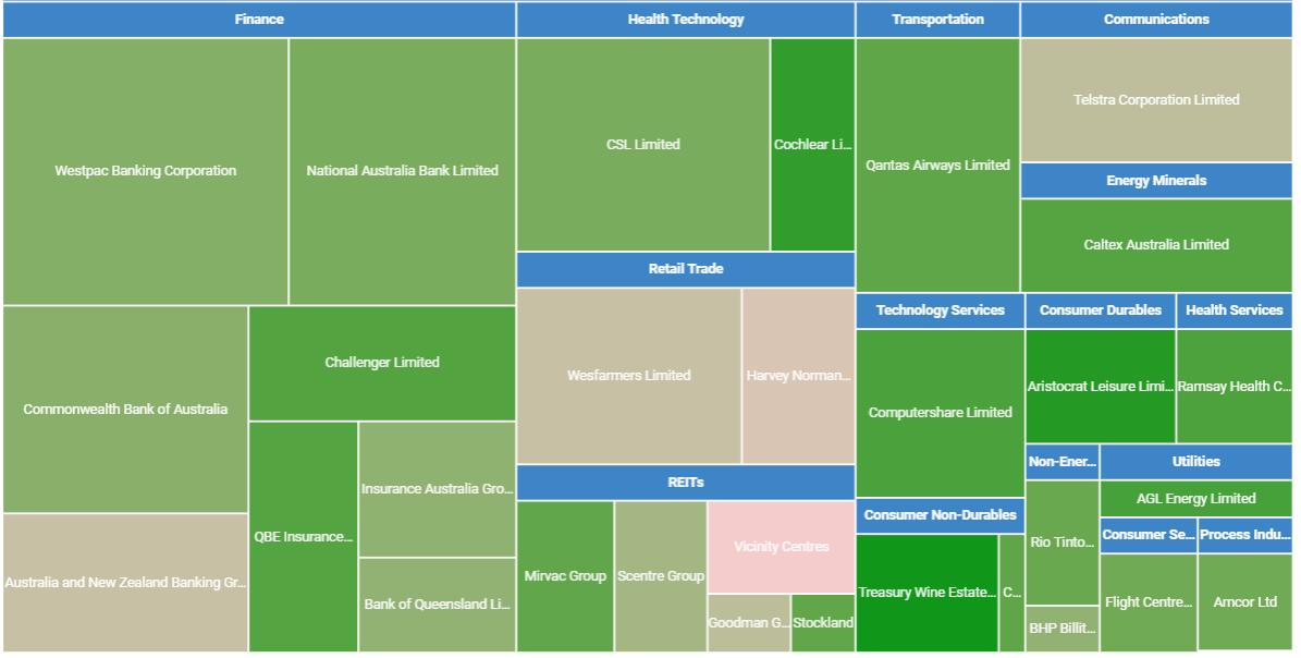 Nucleus October 2017 Heatmap