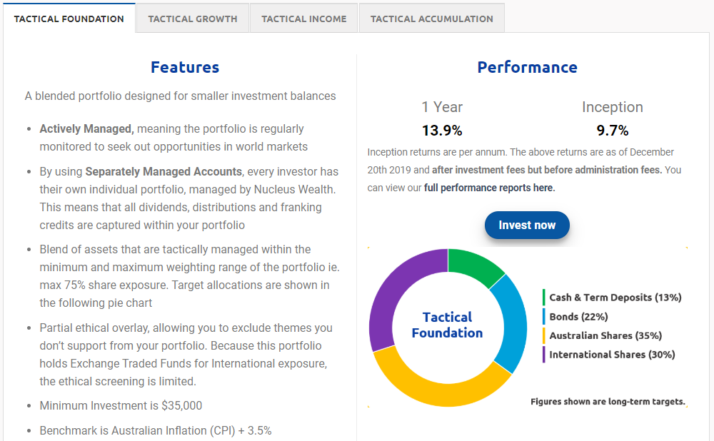 Nucleus Wealth's portfolios