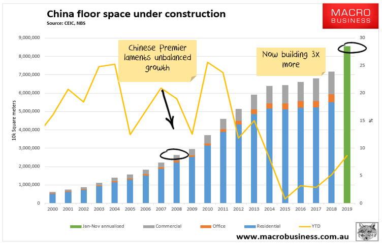 Chinese floor space construction