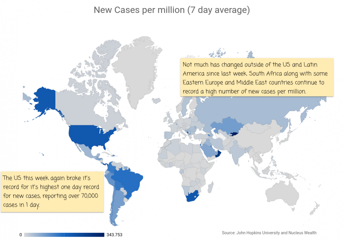 COVID19: Global New Cases per million