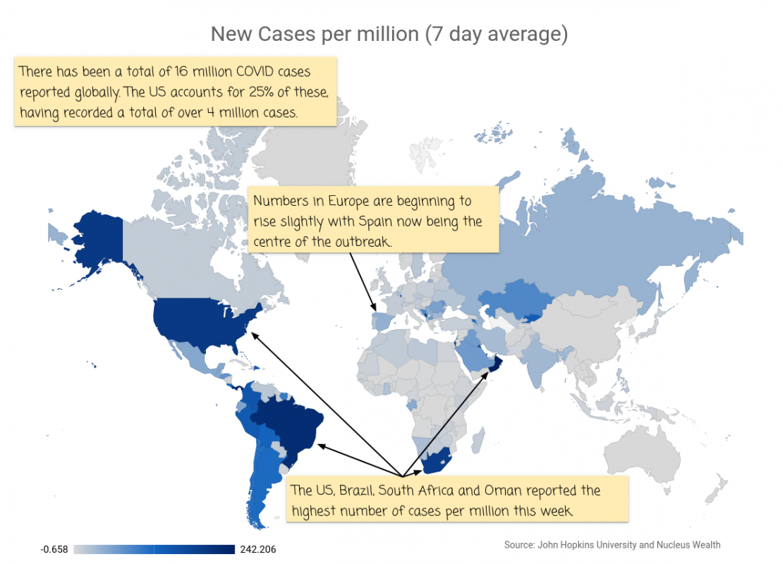 COVID19: New Cases 7 day avg World Map