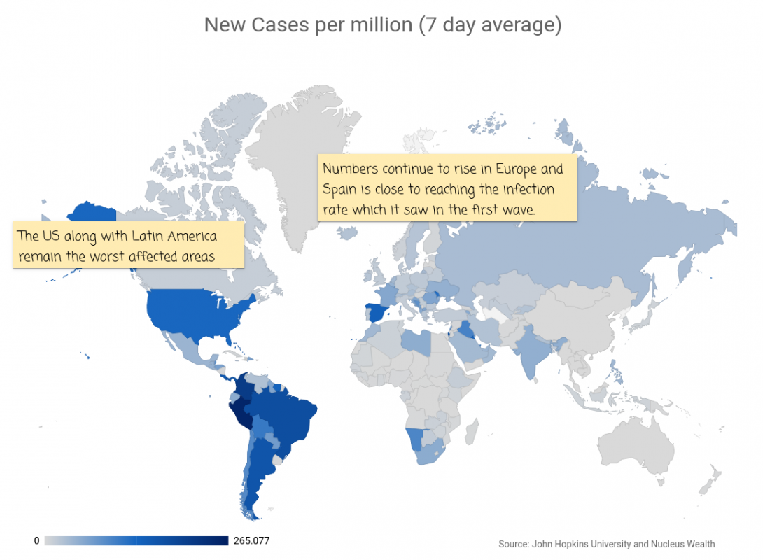 COVID19: global Map New Cases 20200825